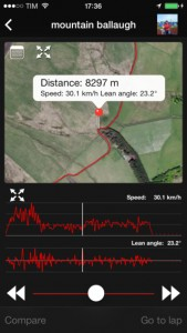 Best GPS Motorcycle Apps for Navigation and Tracking - Diablo